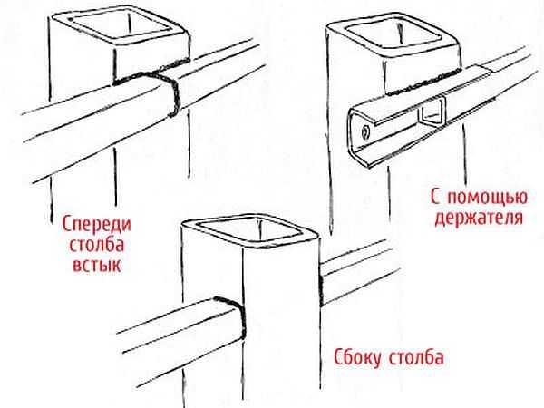 Строительные и отделочные работы в Петрозаводске и Карелии, строительство домов, бань и заборов в Петрозаводске